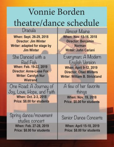 Vonnie Borden theatre/dance schedule