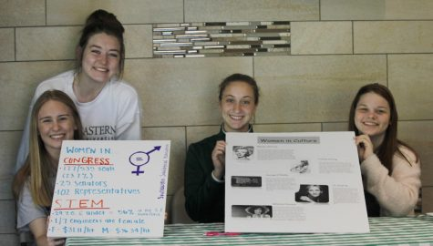 Members of the Southeastern Sociological Association pose with their posters designed to celebrate the history of women.