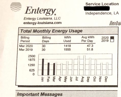 Since people have started to work from home, Circuit by Entergy released 6 tips to help them reduce electrical costs. The company also released an article stating that it will continue services.
