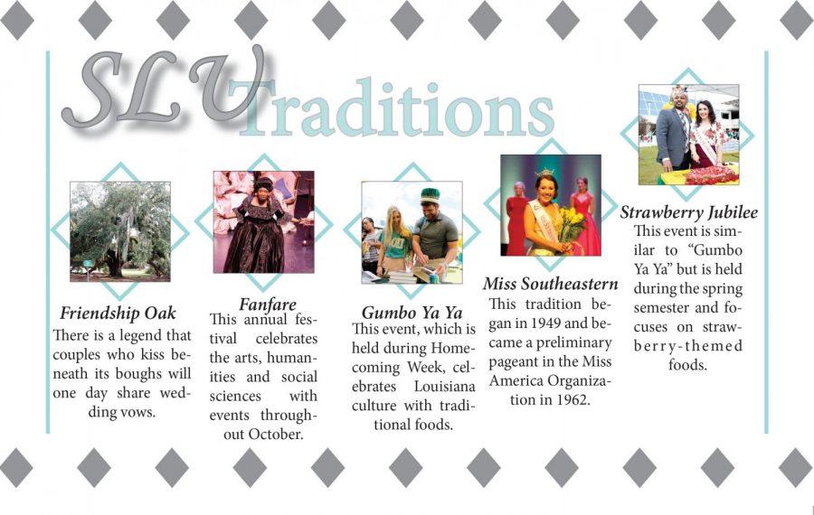 SLU Traditions
